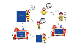 Firefighting Version: Writing and evaluating a numerical expression from words