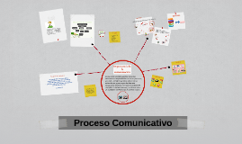 Copy of Proceso Comunicativo