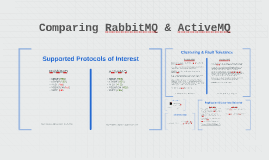 Comparing RabbitMQ & ActiveMQ