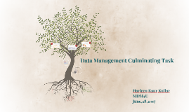 Copy of Copy of MDM4U (Mathematics of Data Management) Culminating Project