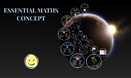 Copy of ESSENTIAL MATHS CONCEPT