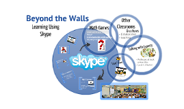 Beyond the Classroom Walls with Skype