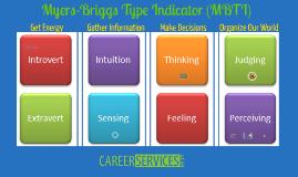 SU17 INT64 Myers-Briggs Type Indicator