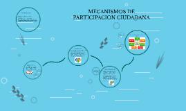 Copy of MECANISMOS DE PARTICIPACION CIUDADANA