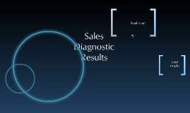 Sales Diagnostic Results