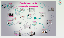 Fundadores de la Psicologia