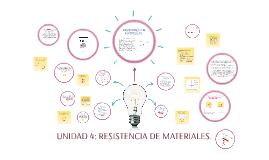 UNIDAD 4: RESISTENCIA DE MATERIALES.