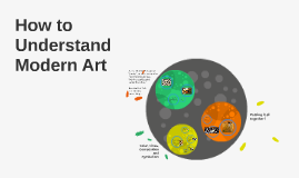 How to Understand Art