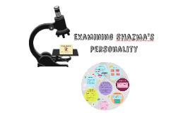 Examining Shazma Khan's Personality