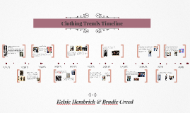 Clothing Trends Timeline