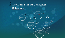Copy of The Dark Side Of Consumer Behaviour
