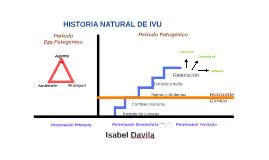HISTORIA NATURAL IVU