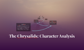 an analysis of the character joseph strorm in the novel the chruysalids by john wyndham