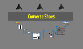 Copy of The Production Process of Converse Shoes