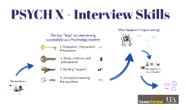 (AH Handover) Psych X Interviews