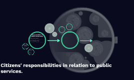 Citizens' responsibilities in relation to public services.