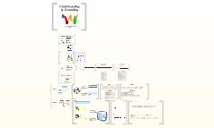 Copy of Google Wave APis