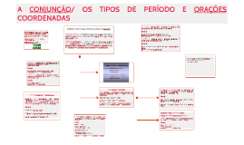 TIPOS DE PERÍODO E ORAÇÕES COORDENADAS