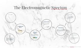 The Electromagnetic Spectum