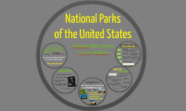 Copy of National Parks - (general)