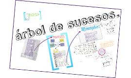 Copy of Árbol de Sucesos