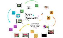 Copy of Art & Special Education