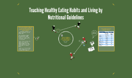 Nutrition Availability for Individual Needs