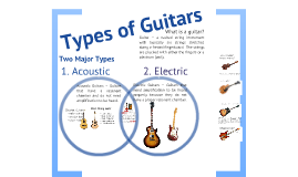 - Types of Guitars