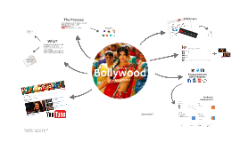 'Discover: Bollywood' Presentation