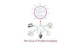 The Value of Positive Emotion