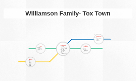 Williamson Family- Tox Town