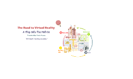 Road to Virtual Reality