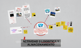 Copy of ALMACENAMIENTO DE MATERIALES