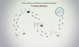 Past , Present, and Future Creative Timeline