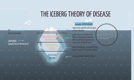 THE ICEBERG THEORY OF DISEASE