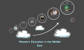 Women's Education in the Middle East
