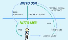 NITTO USA