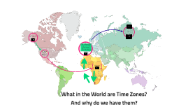 Copy of What in the World are Time Zones?