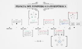 FRANCIA: DEL II IMPERIO A LA III REPÚBLICA