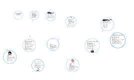 A Description of City Life in by Megan Midlige on Prezi