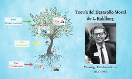 Teoría del Desarollo Moral de Kohlberg