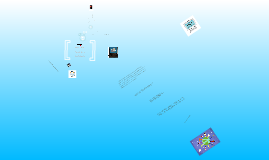 Copy of Virtualization Presentation