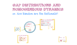 Gap Distributions and Homogeneous Dynamics