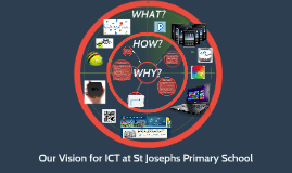 Our Vision for ICT at St Josephs Primary School