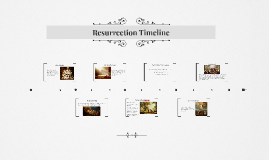 Resurrection Timeline