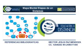 ETAPA DE PRUEBA, EVALUACIÓN, MODIFICACIÓN, Y REINGENIERÍA DE