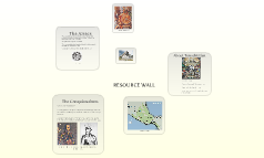 Resource Wall for Cortes at Tenochitlan