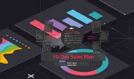 Agency Sales- 90 Day Sales Plan