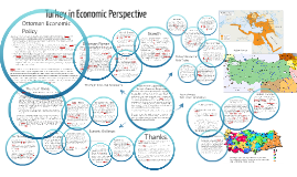 Turkey in Economic Perspective