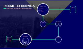Tax Accounting - 3 s.d. 4 Income Tax Journals (LP3i)